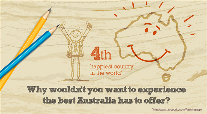 Australia the 4th happiest country