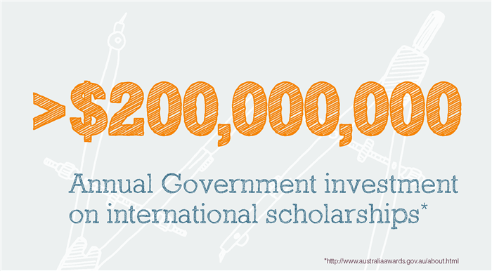 Australian Government Scholarships $200m